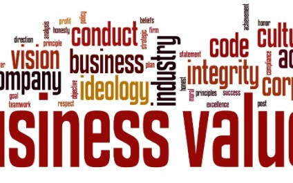 IT can help or hurt your business value